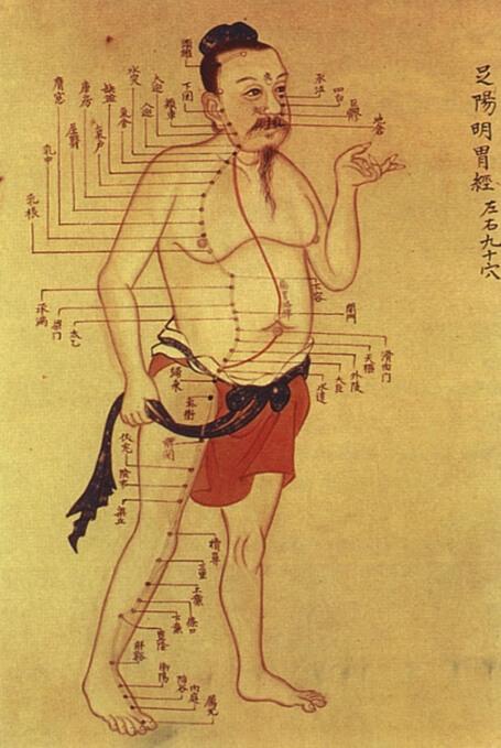 acupunctura romania